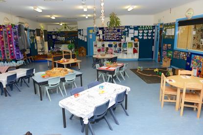 Goodstart Early Learning Bendigo - McIvor Road