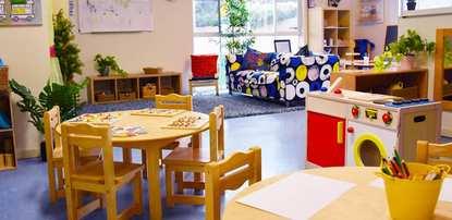 Goodstart Early Learning Ballajura