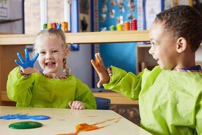 Milestones Childcare Kellyville Ridge