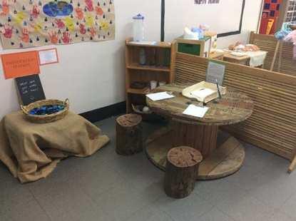 Jenny's Kindergarten - Mt Annan